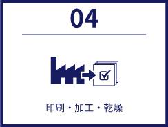 04 印刷・乾燥・加工